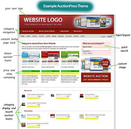 Ebay Clone Template AuctionPress