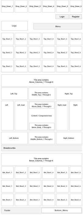 Non profit Joomla 2.5 Template - Compassion Module Positions