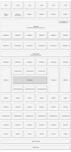 Joomla 2.5 Corporate Template - Ammon 70+ Module Positions