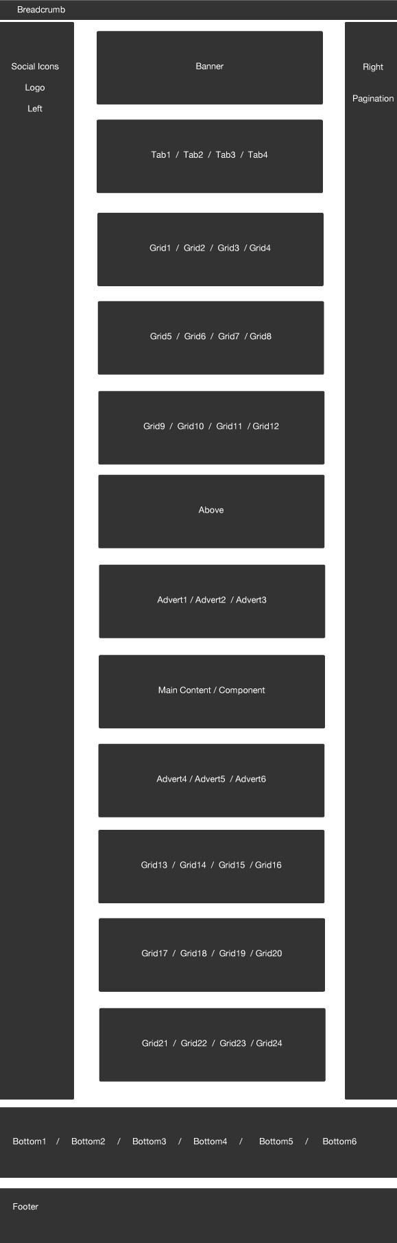Pinterest Inspired Joomla 2.5 Template - Platform Module Positions