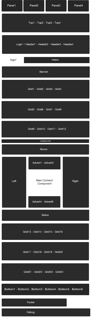Responsive Joomla 2.5 Tumblr Template - Vintage Module Positions